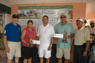 BHA Golf 2009_132