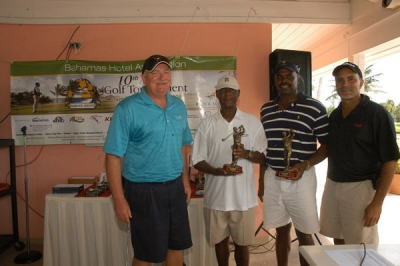2008 Golf Tournament_87